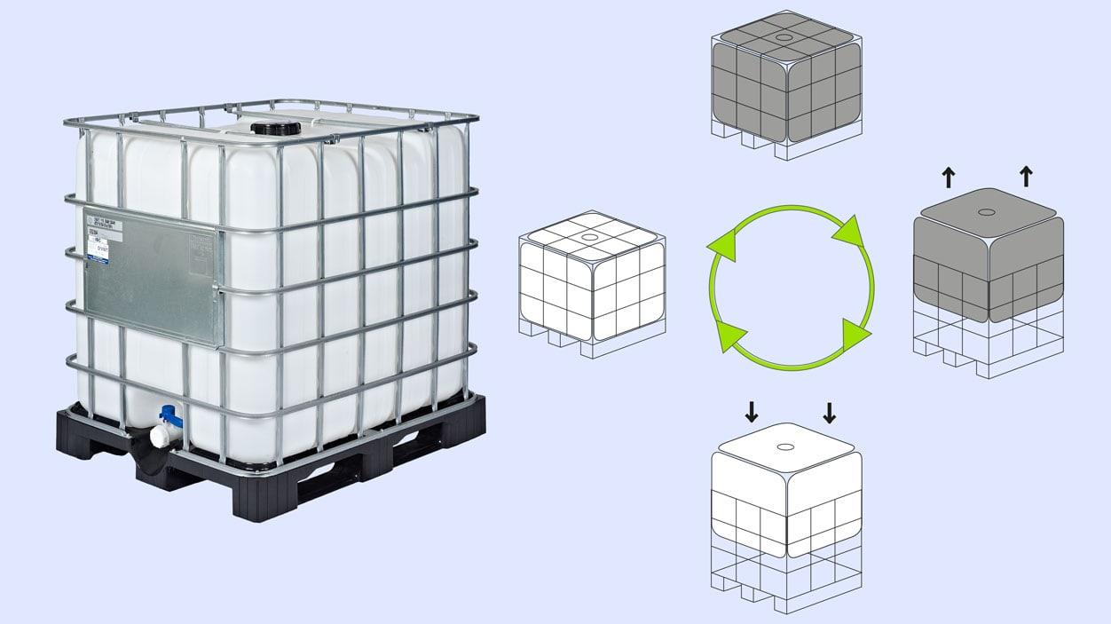 Rebottled IBC-Container erhalten einen neuen Innenbehälter